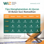 Tips Menghatamkan Al Quran di Bulan Suci Ramadhan
